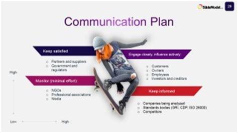 Free PowerPoint Business Plan Template - Premast Templates