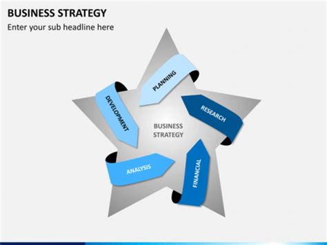 Business plan powerpoint template free