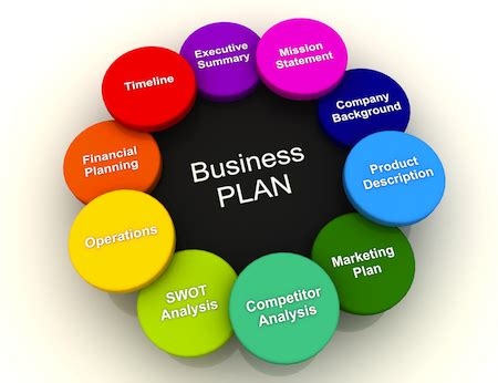 Business Plan: Your Financial Plan - Investopedia