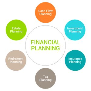 Business plan financial model sample